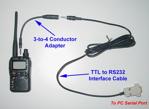 Interface Cables on